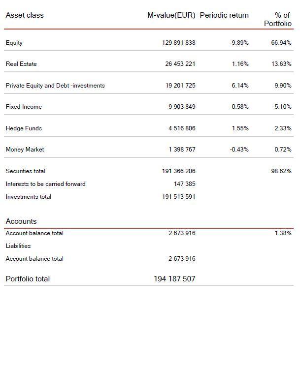 Eq4 2018 Report Table 11