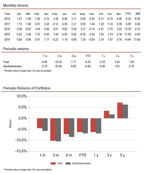 Eq4 2018 Report Table 2
