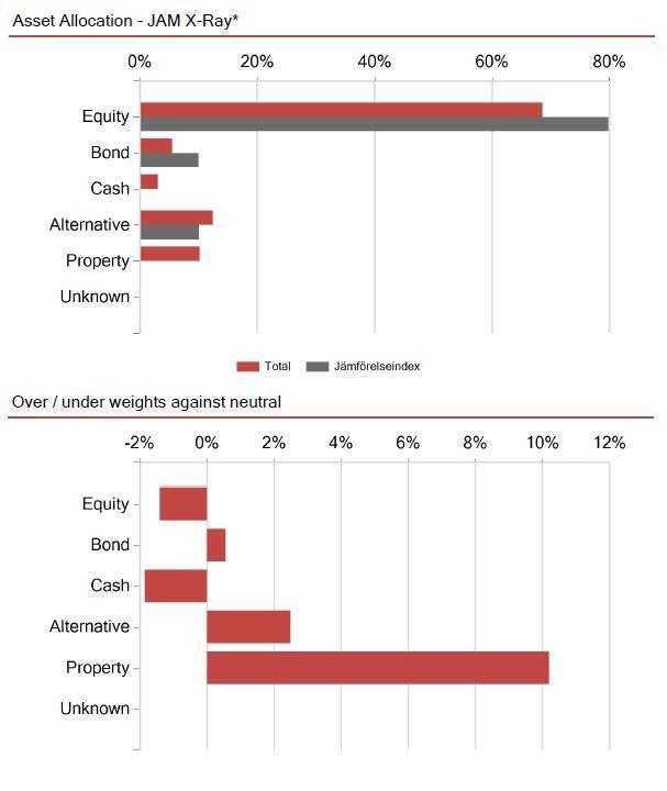 Eq4 2018 Report Table 3
