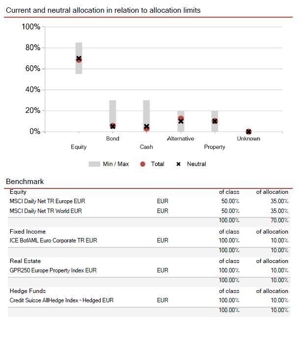 Eq4 2018 Report Table 4